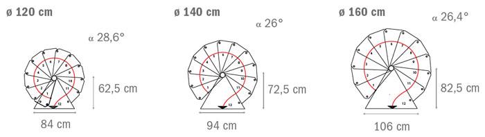 diameters