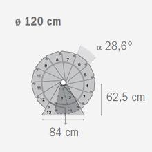 civik zink diameter 120