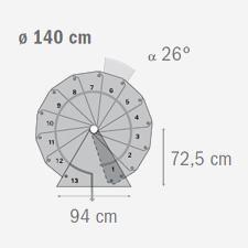 civik zink diameter 140