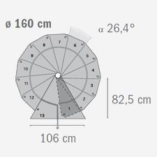 civik zink diameter 160
